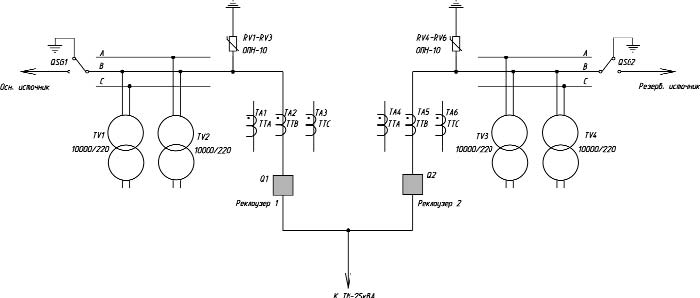 схема первичных цепей
