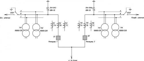 Рис.3. Электрическая принципиальная схема первичных цепей