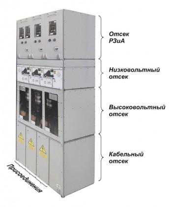 Рис. 4.  Комплектное распределительное устройство серии TEL