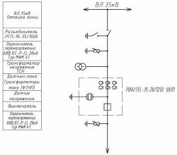 Рис. 1. Однолинейная схема пункта параллельного секционирования ВЛ 35 кВ с применением вакуумного реклоузера РВА/TEL-35