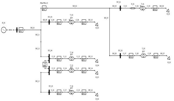 Рис. 1. Схема электрической цепи 35кВ с реклоузером РВА/TEL-35