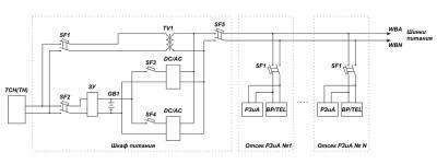 Рис.3. Система независимого питания переменного тока.