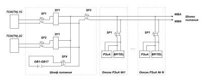 Рис.2. Система независимого питания постоянного тока.