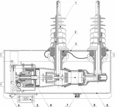 Рис.2.  Устройство  коммутационного модуля вакуумного реклоузера РВА/TEL-10
