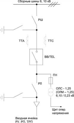 Рис.11. Модернизация вводной ячейки РУ для организации оперативных шин