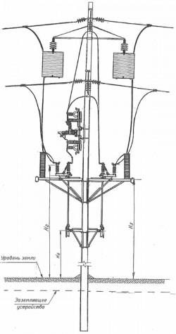Рис. 4. Установка оборудования ВЧ-обхода на линии с двухсторонним питанием (вариант 2)