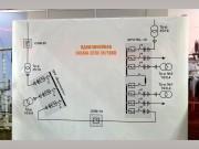 Схема экспозиционного стенда